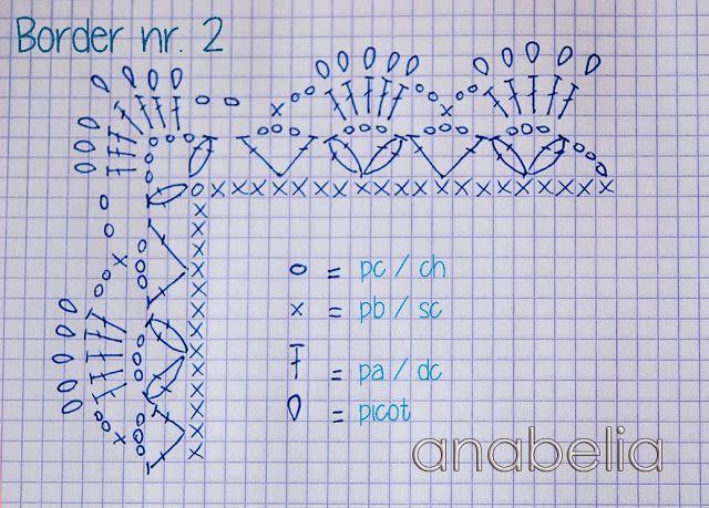 Crochet border pattern nr 2 by Anabelia