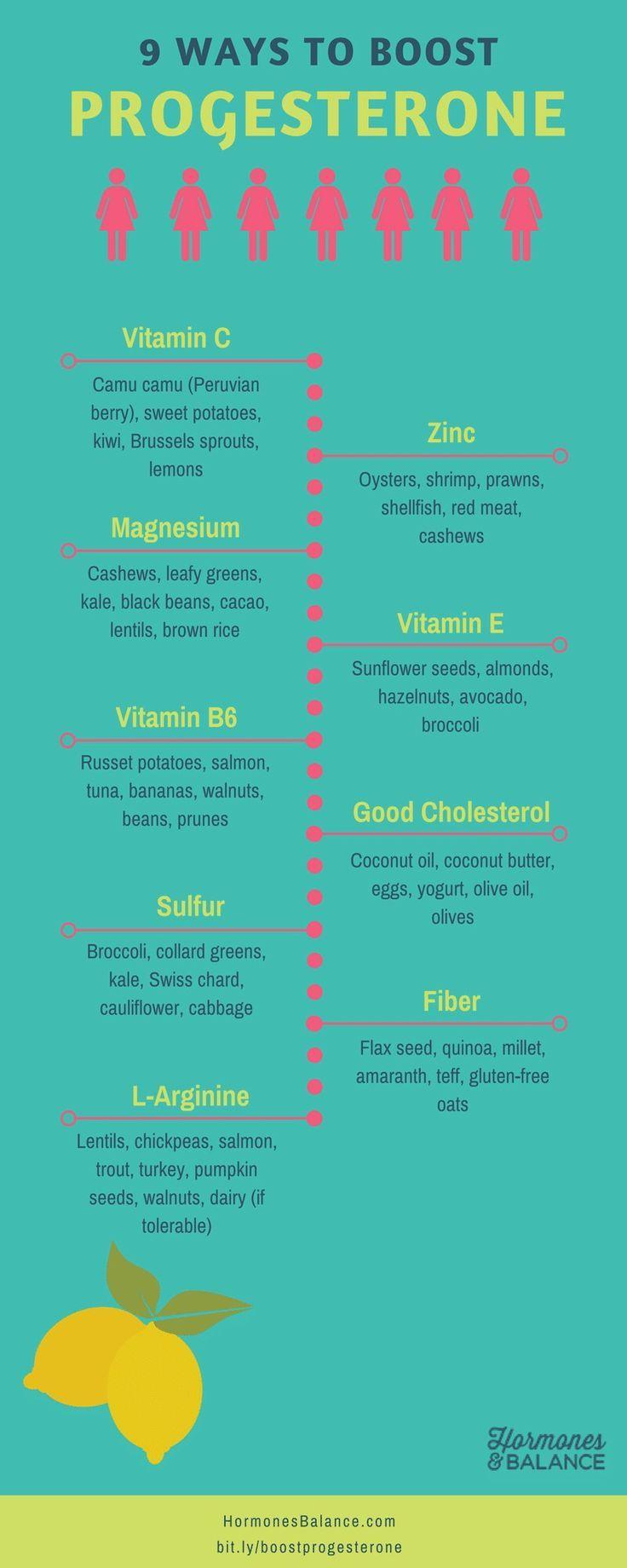 Foods To Increase Progesterone Hormone Imbalance Pcos Hormone Health