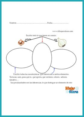 25 melhores ideias de diagramas de venn no pinterest comparar e anlisis comparativo contraste y verificacin mediante diagrama de venn diagramas de vennexercciosatividades ccuart Image collections