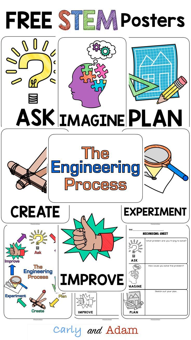 Free Engineering Design Posters These Posters Are Perfect For Your Makerspace Or Stem Cent Elementary Stem Activities Stem Challenges Elementary Teaching Stem