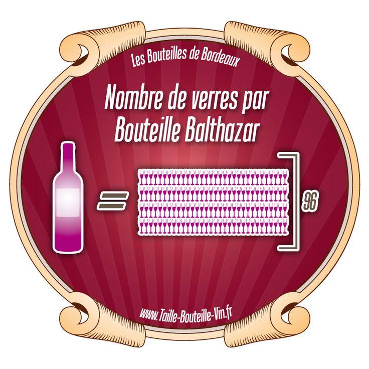 Verres par bouteille Balthazar