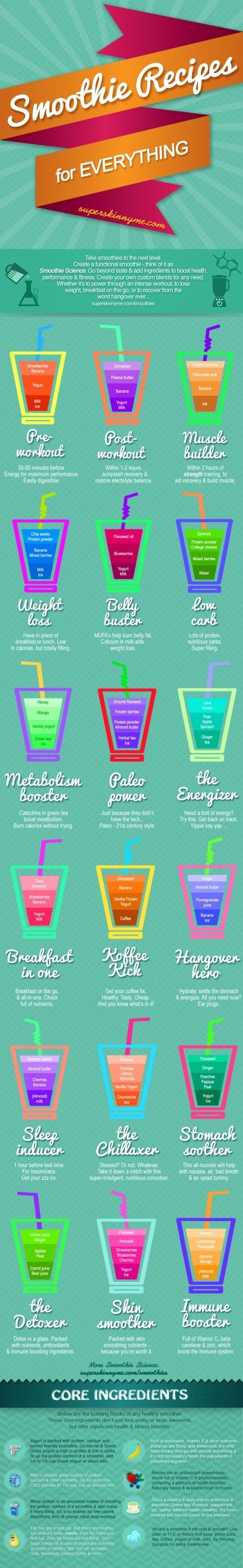 "Recipes for smoothies, my favorite is the ""Muscle builder"""