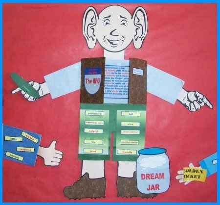 The BFG by Roald Dahl Book Report Project Example