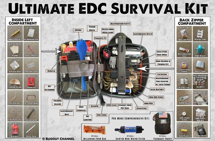 bugoutchannel:  Ultimate EDC Survival Kit Infographic!   Download the high-resolution version here:  http://www.bugoutchannel.com/ultimate-edc-survival-kit/  What the video here: https://youtu.be/Uff_R8jhoXg