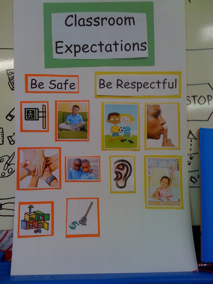 Classroom Transition Ideas ~ Starting off the year with positive reminders classroom
