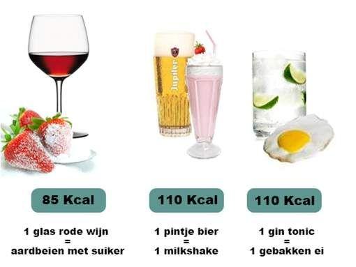 Weet wat je drinkt: zoveel calorieën zitten er in 1 glas alcohol - HLN.be