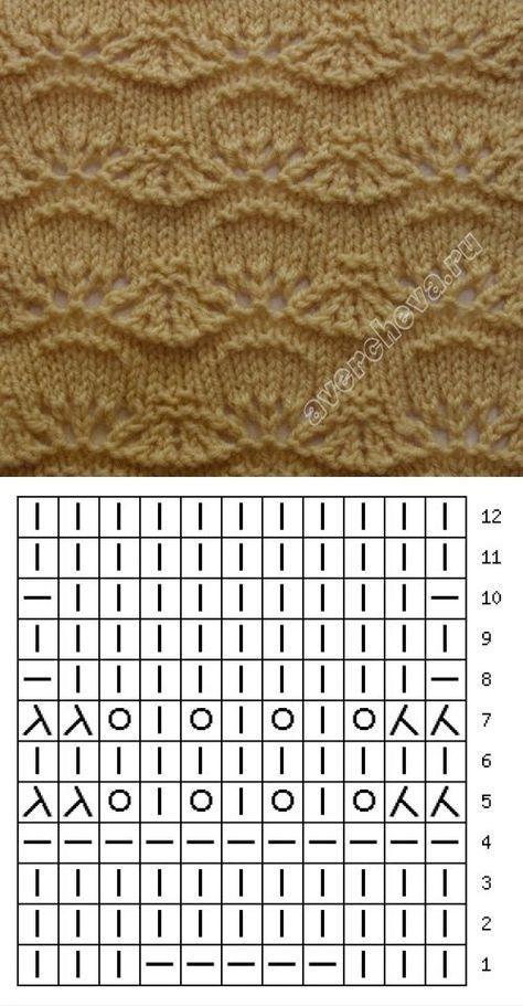 Lace knitting pattern 197 #puntadas