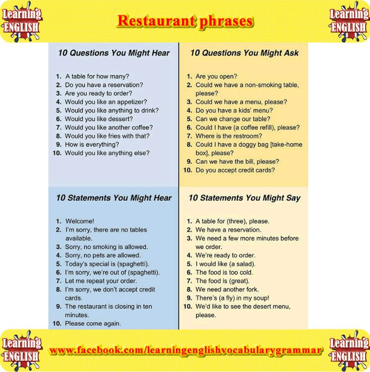 40 restaurant phrases you might hear or ask in a restaurant - learning basic English