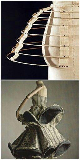 Parallelismi Crinolina/Yoji Yamamoto