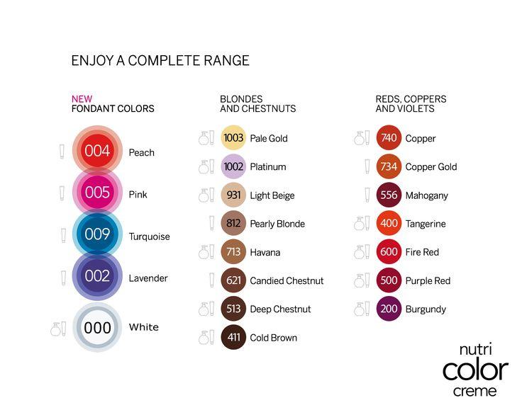 Revlon Professional Nutri Color Complete Range.