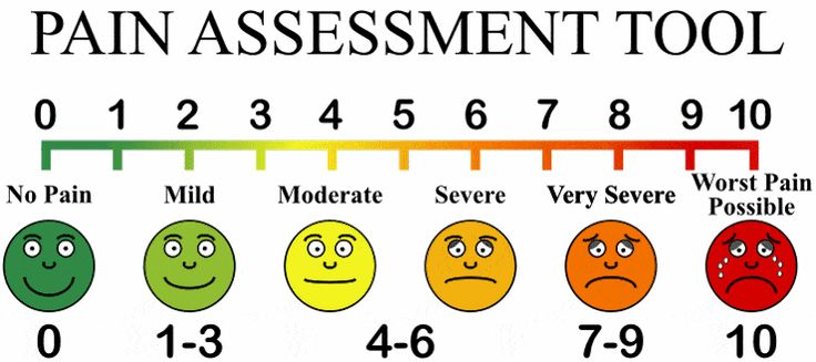 "Basic Pain Scale Chart - A pain scale measures a persons pain intensity, and are based on self-report, observational (behavioral), or physiological data. Various pain scales are available for neonates, infants, children, adolescents, adults, seniors, and persons whose communication is impaired. Pain assessments are often regarded as ""the 5th Vital Sign."""