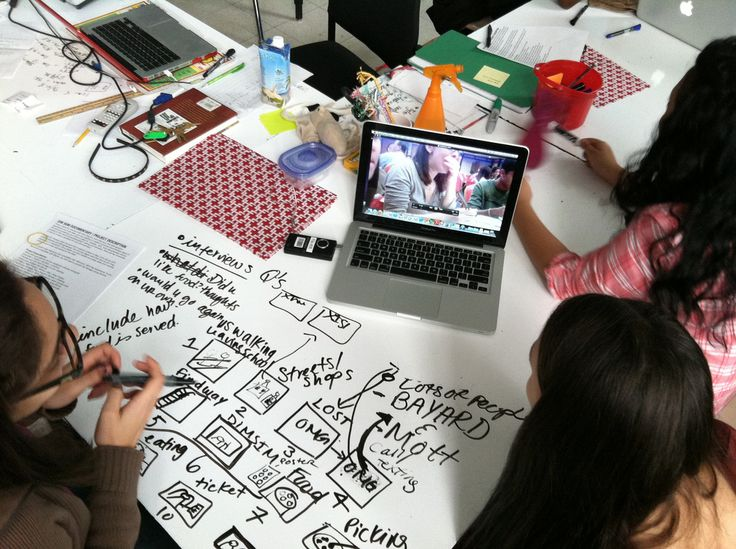 Innovative Classroom Projects ~ Best images about innovative classroom project ideas on