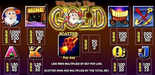 Madame Pain Slot Machine - Now Available for Free Online