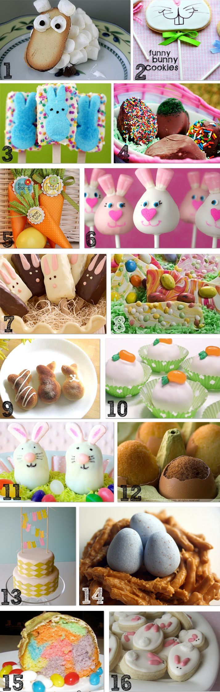 Cute Easter treats with links to recipes easter
