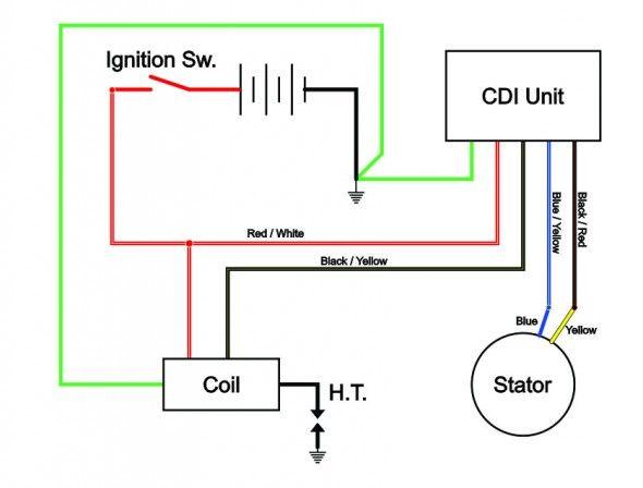 5 Pin Cdi Wiring Diagram Diagram Wire Pin
