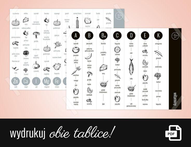 My Pink Plum!   DIY   Wnętrza   Design   Ślub i wesele   Lifestyle: [Wydrukuj] Tablica minerałów.