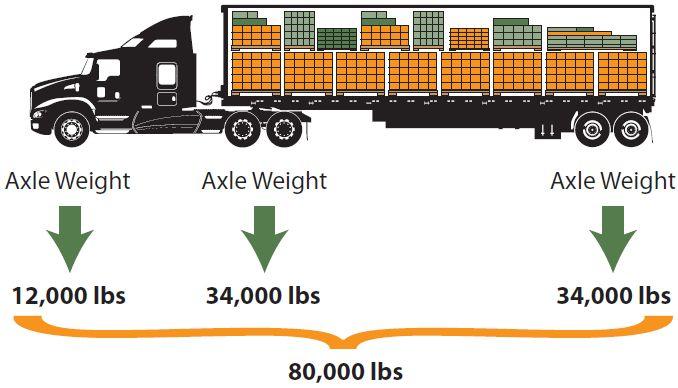 Transportation | Warehouse Optimization helps the best-run companies get even better by saving them money on supply-chain logistics. http://www.warehouseoptimization.com