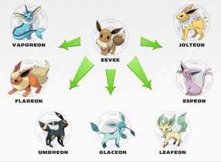 pokemons e suas evoluções