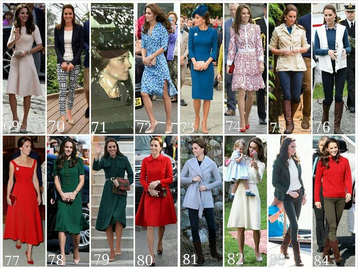 Catherine, The Duchess of Cambridge; Wife of Prince William; Mother of Prince George & Princess Charlotte. Former kate middleton  (FANPAGE)