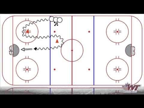Half-Ice Drill: Serpentine Drill - YouTube