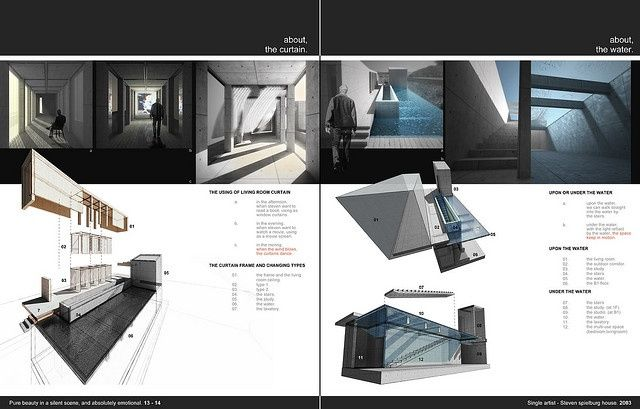 Architecture portfolio ideas with home with herrlich ideas for Interior design portfolio layout ideas