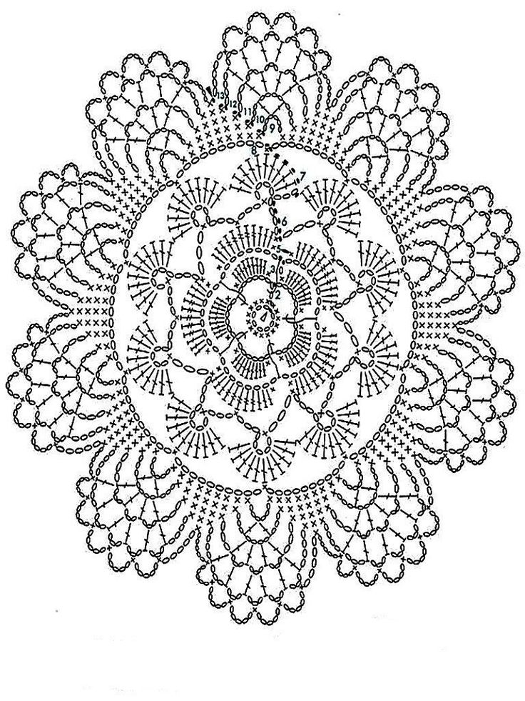 Crochet doily. Diagram. 1