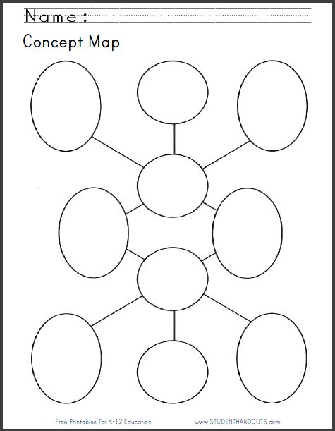 free printable two concept map worksheet