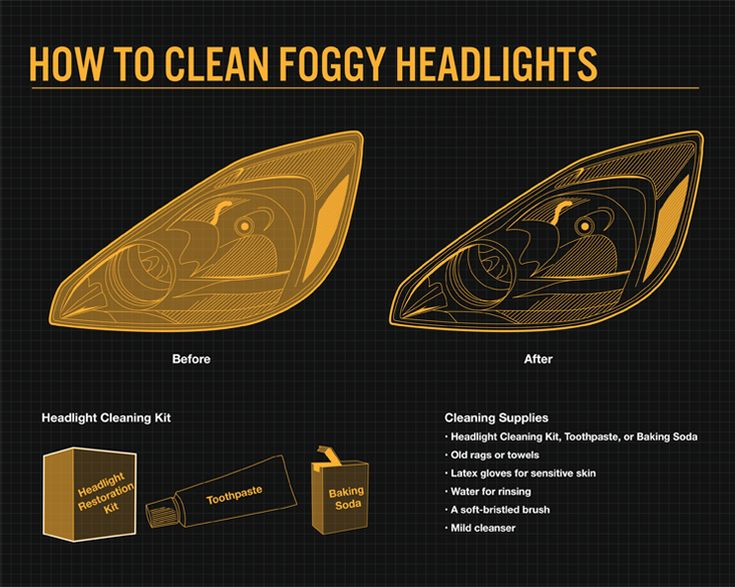 how to clean plastic lens on car headlights