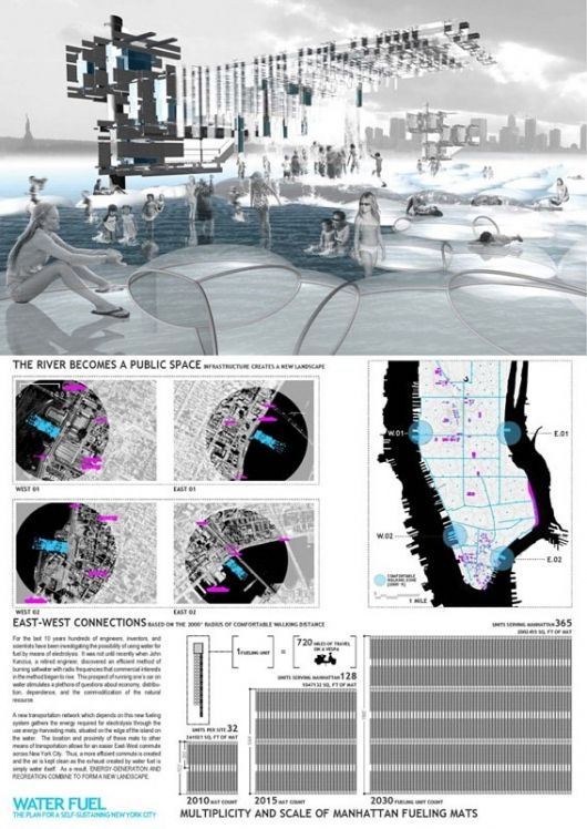Winners of 3rd Advanced Architecture Contest The Self-Sufficient City