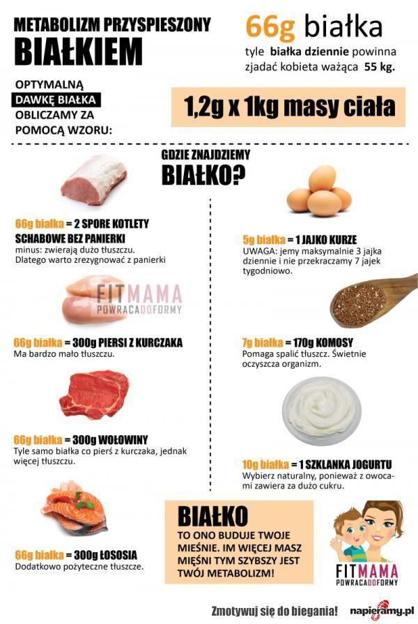 Jak w naturalny sposób przyspieszyć metabolizm i spalanie tkanki tłuszczowej ?