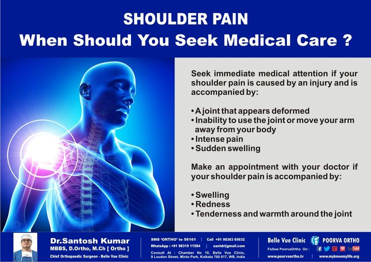 Shoulder Pain : when to seek medical advise ? Visit : www.poorvaortho.tv SMS : ORTHO to 56161 Call Helpline : 9836365632