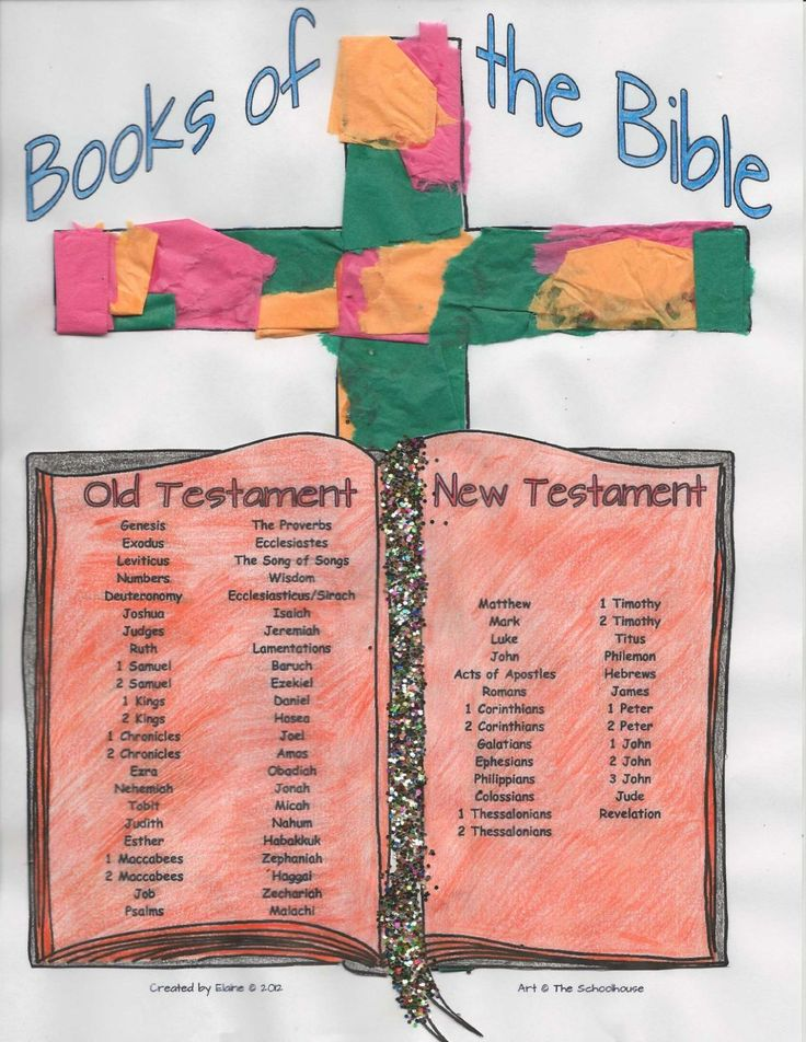 Books of the Bible – A Craft Project