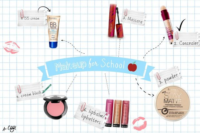 Back to school Makeup tips and ideas!