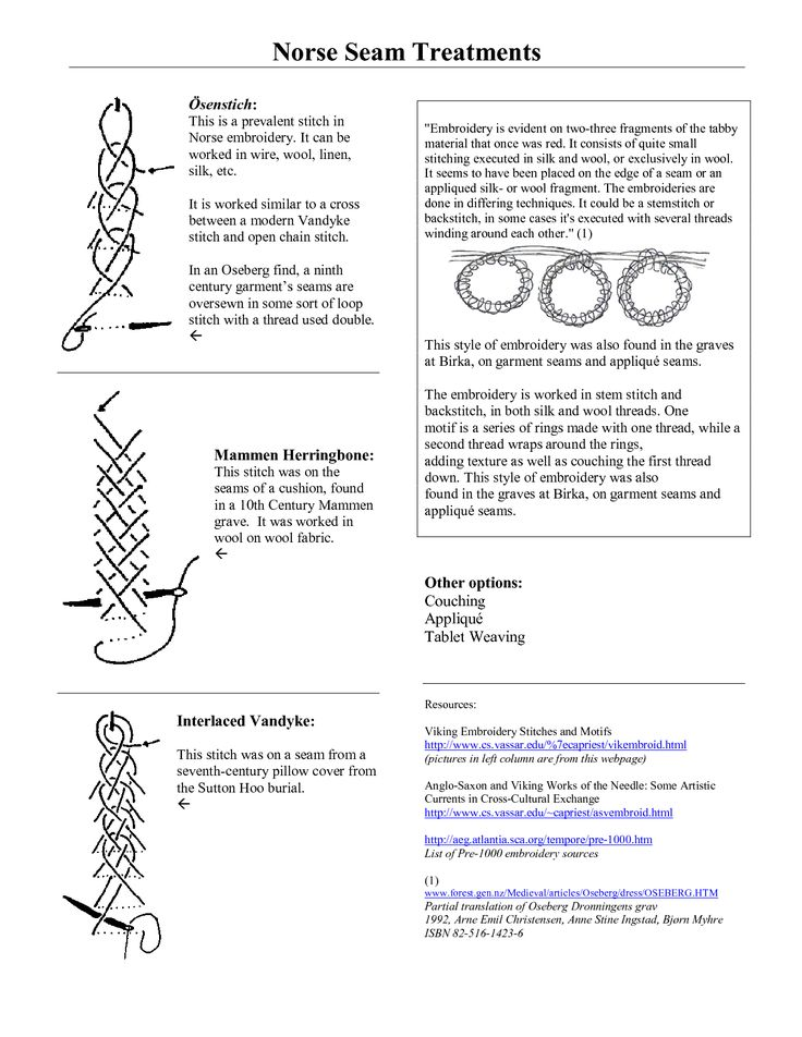 Bviking-age seam treatments. Google Image Result for http://img.docstoccdn.com/thumb/orig/23242852.png
