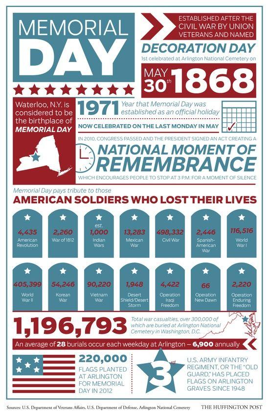 american d-day memorial
