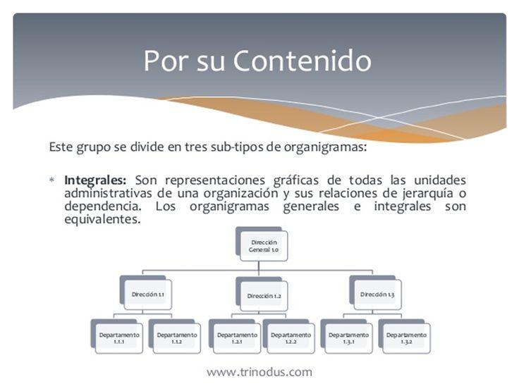 Por Su Contenido: A). integrales.