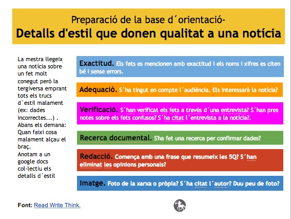 Base d´orientació d´una notícia. 2n i 3r cicle de primària. Read Write Think. Guida A.