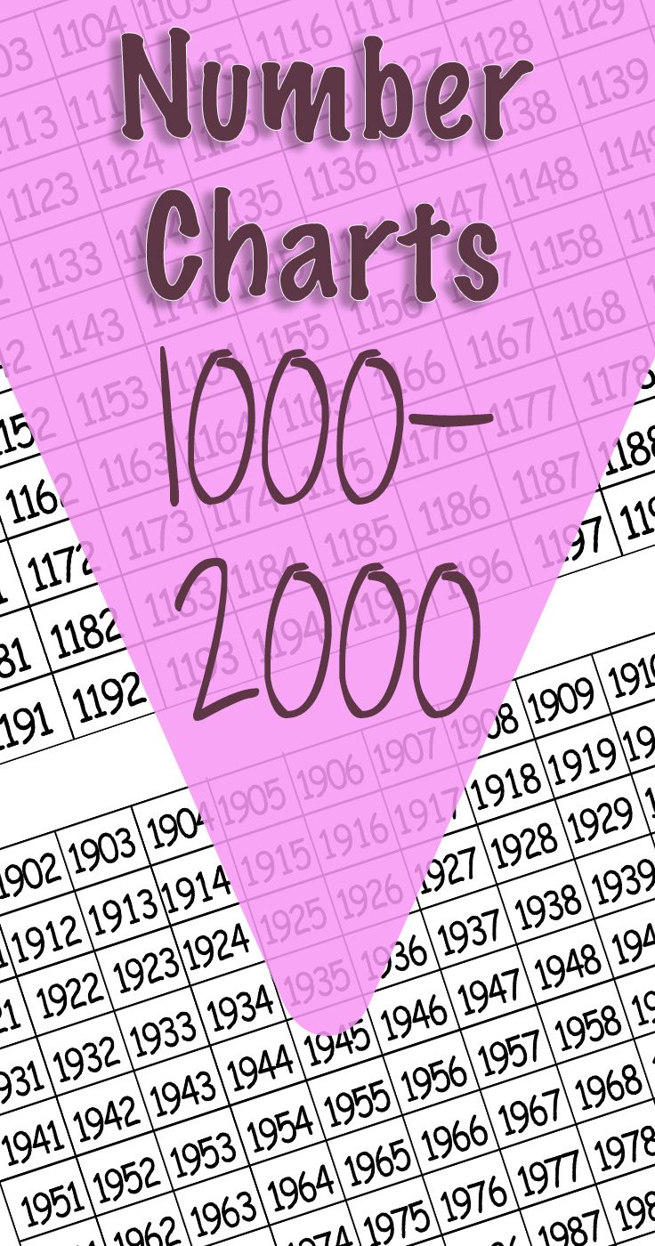 hight resolution of Number Charts 1001 to 2000: Transparent   Number chart