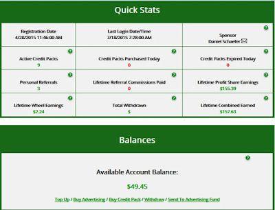 Geld verdienen mit MyAdvertisingPays: Zehntes-credit-pack
