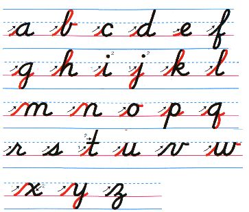 D'Nealian Style Handwriting Worksheet | handwriting: from d'nealian to cursive…