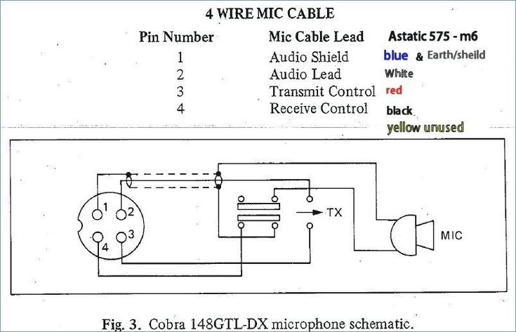 Usb To Audio Jack Wiring Diagram  Power Wiring Diagram  Usb Data Diagram  Bluetooth Wiring