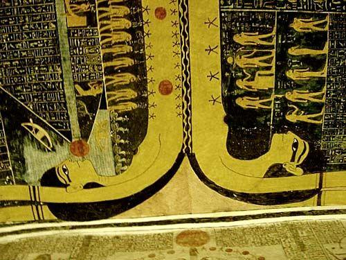 Cielo-Los egipcios entendieron el cielo bajo muy distintos aspectos, pero siempre como entidad femenina (en oposición a la tierra, entidad masculina). Por un lado era la diosa Nut arqueada, con las manos y los pies en el suelo. En ella estaban las estrellas y dentro de ella se producía el rejuvenecimiento del Sol. Uno de los mitos entendía que el astro surcaba el cielo diurno diariamente y que al llegar la noche era engullido por esta diosa, (la bóveda celeste) para recorrer los espacios…