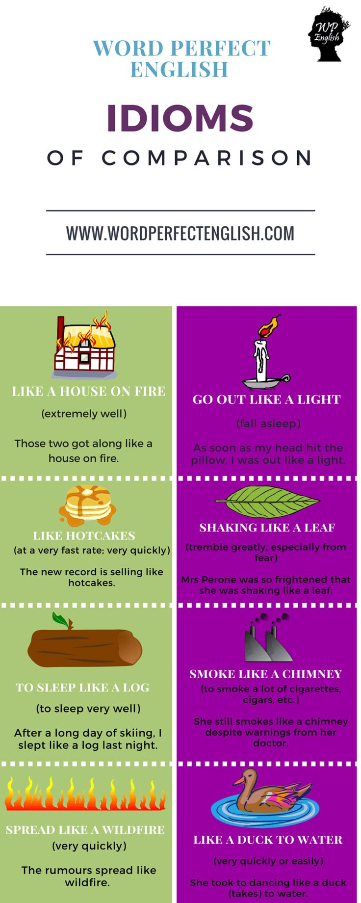 Idioms of Comparison 1/3 Mais