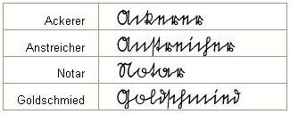 Die Sütterlinschriften, meist auch einfach Sütterlin genannt, sind zwei 1911 im Auftrag des preußischen Kultur- und Schulministeriums von Ludwig Sütterlin entwickelte Ausgangsschriften.   Lateinisches Alphabet Neben der deutschen Sütterlinschrift, die eine spezielle Form der deutschen Kurrentschrift darstellt, entwickelte Ludwig Sütterlin auch ein stilistisch vergleichbares lateinisches Schreibschriftalphabet
