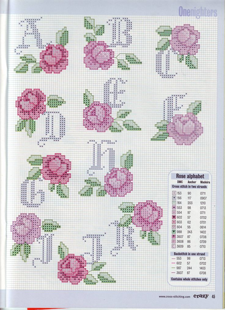 Best cross stitch alphabet numbers images on