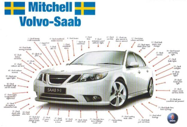 40th Anniversary Of Swedish Beauty Car Show Swedish Beauty Car Show Saab