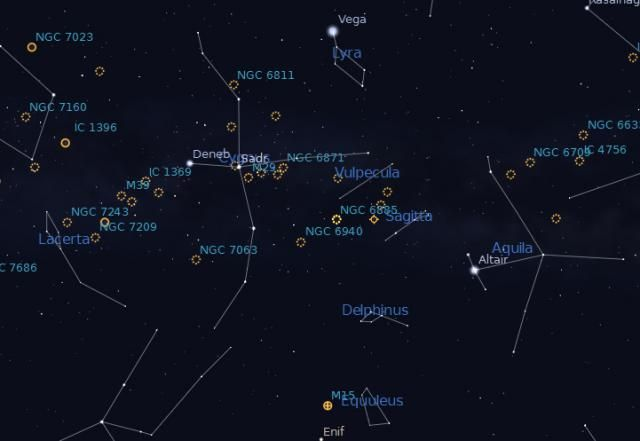 Tricks To Using A Star Chart  Astronomy
