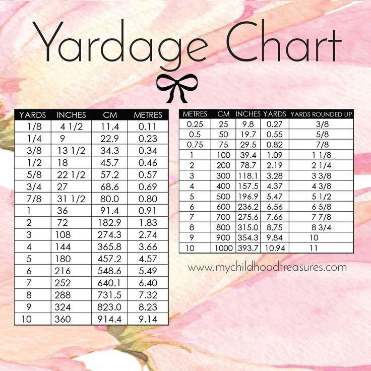 Yards To Meters Conversion Chart Swimming Rebellions