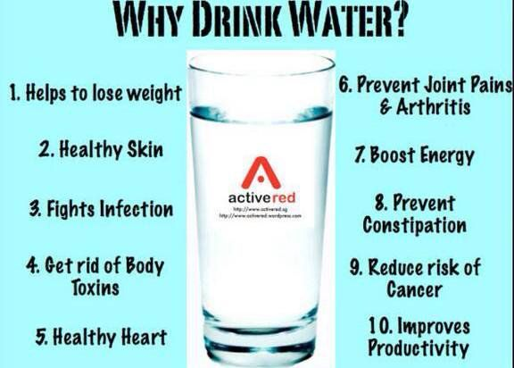 "Mind-Body Wellness on Twitter: ""Importance of WATER.. Why drink ..."