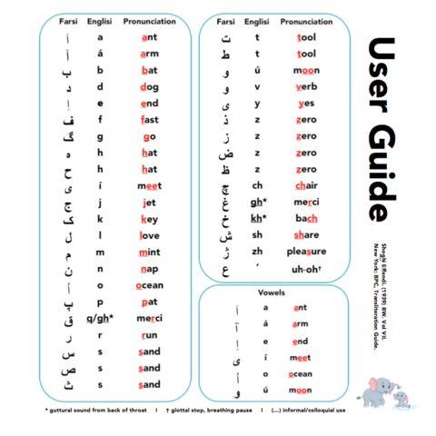 Englisi Farsi User Guide©